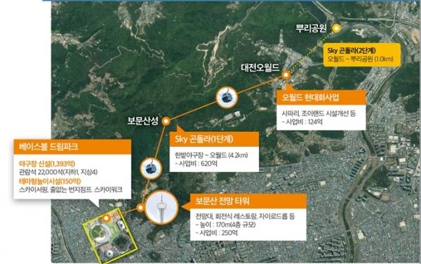 대전시가 발표한 '보문산 관광권 개발계획' 조감도(자료사진)