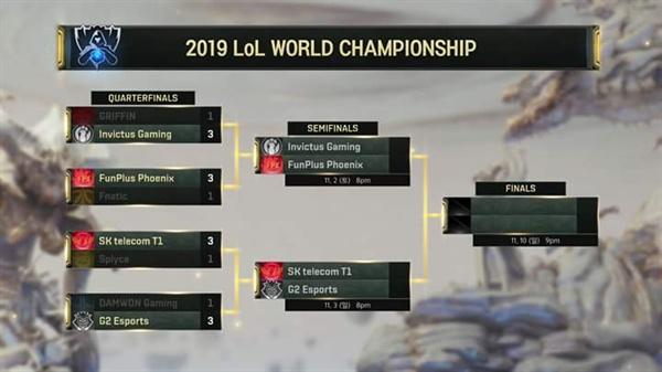 3대리그 챔피언과 디펜딩 챔피언이 모인 4강전 롤드컵 4강전은 3대리그 챔피언 3팀과 디펜딩 챔피언이 모였다. SKT T1은 유럽 챔피언 G2와 맞붙는다