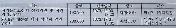 곡성군의회 부의장 2회 점심식사 2018.10.3. 부의장 업무추진비 집행내역