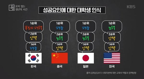 KBS 1TV <시사기획 창> '오지 않는 청년의 시간' 편의 한 장면