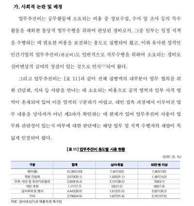 지난 3월 감사원이 발간한 '업무추진비 집행실태 점검' 중 일부.