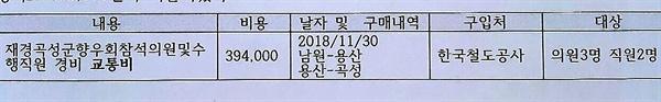 의장 서울출장경비 2018년 곡성군의회 의장업무추진비 중 서울 출장 교통비사용 내역