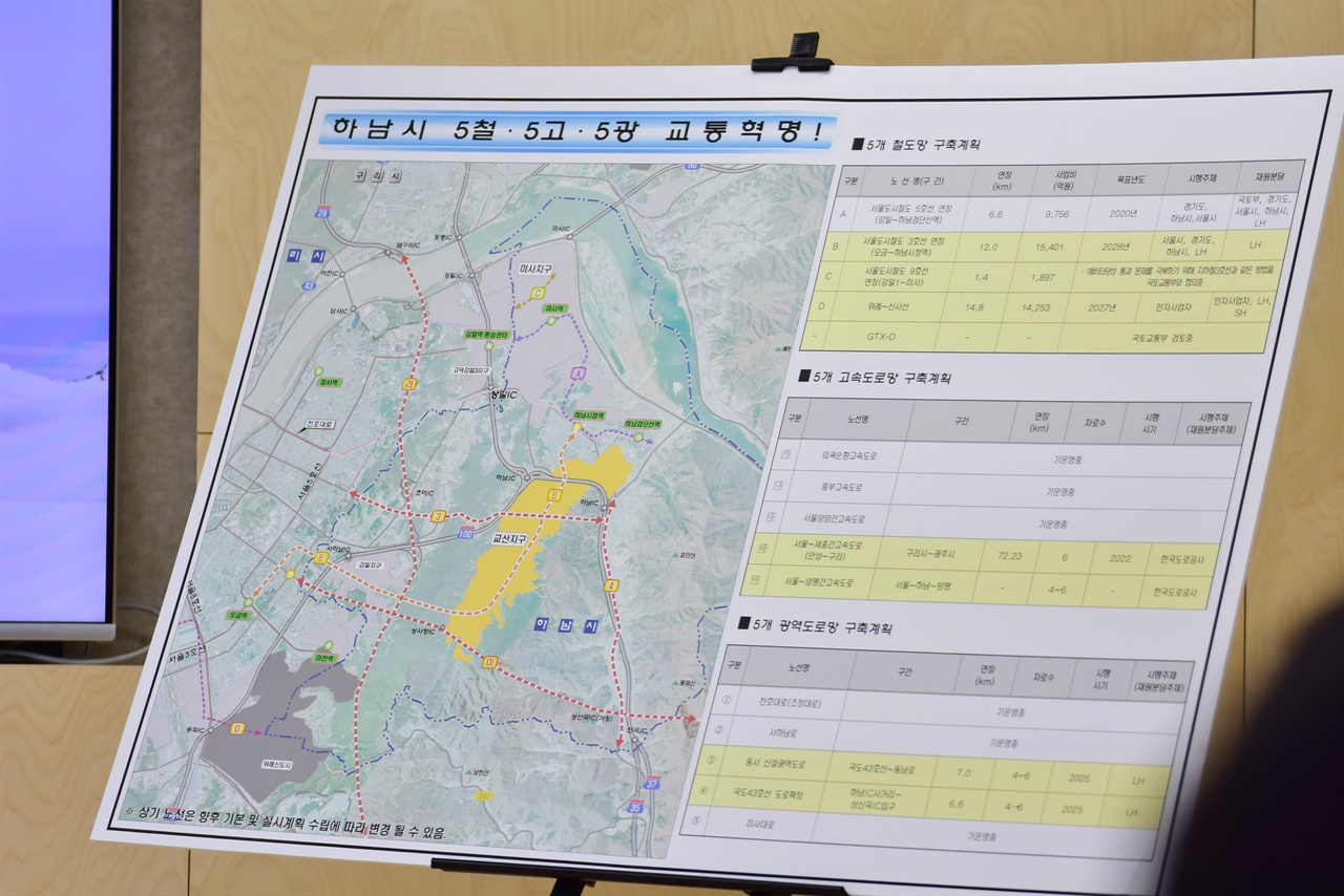 5개 철도망 구축 외 5개 고속도로, 5개 광역 간선도로 건설 및 보강계획 설명하고 있는 상황판