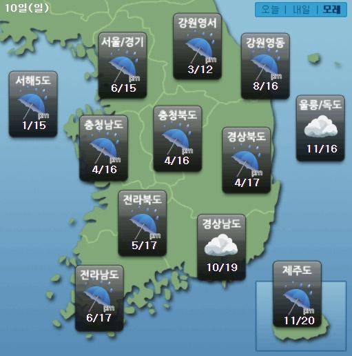 주요 지역별 일요일(10일) 날씨 전망(자료제공=케이웨더)