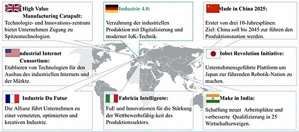 전세계 주요 국가들의 4차 산업혁명 그랜드플랜.