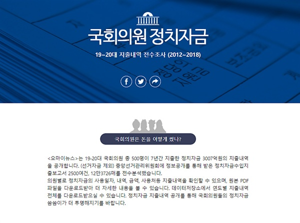 국회의원 정치자금 19~20대 지출내역 전수조사 (2012~2018) 페이지