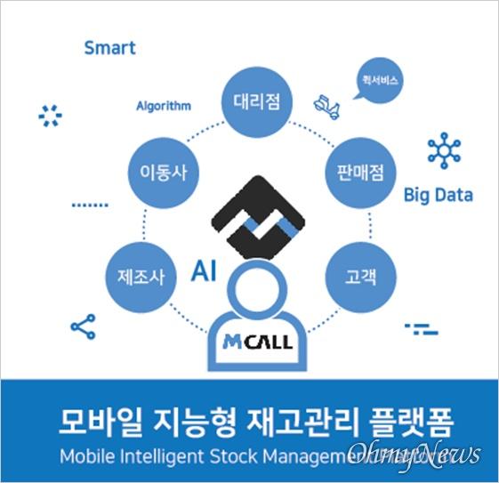 휴대폰의 유통과 재고관리 프로그램인 엠콜. 제이솔루션이 개발한 플랫폼이다.