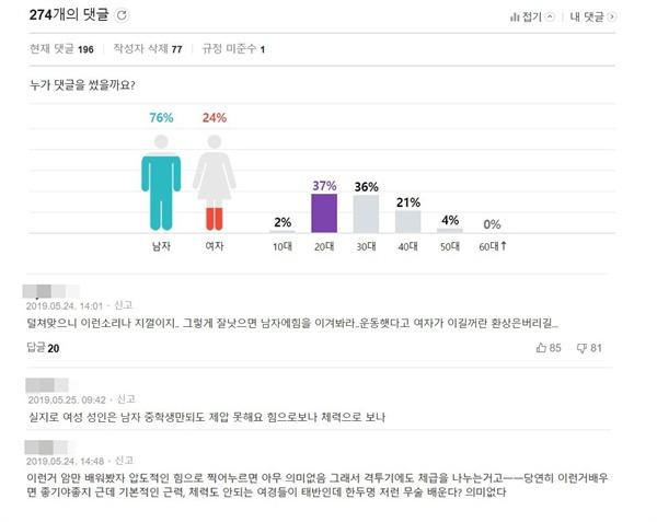 네이버 댓글 분석 댓글의 76%는 20~30대 남성이 작성했고 그 내용은 '여자도 군대가라'와 '여자가 호신술을 배워봤자 소용없다'는 내용이었습니다