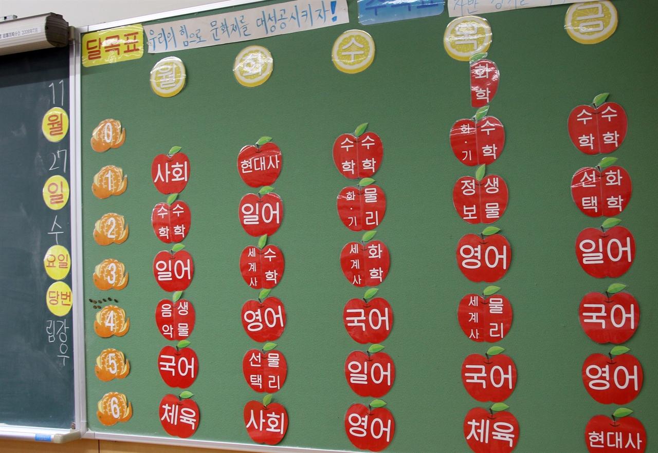 후쿠오카조선학교 고급부 한 학급의 시간표.
