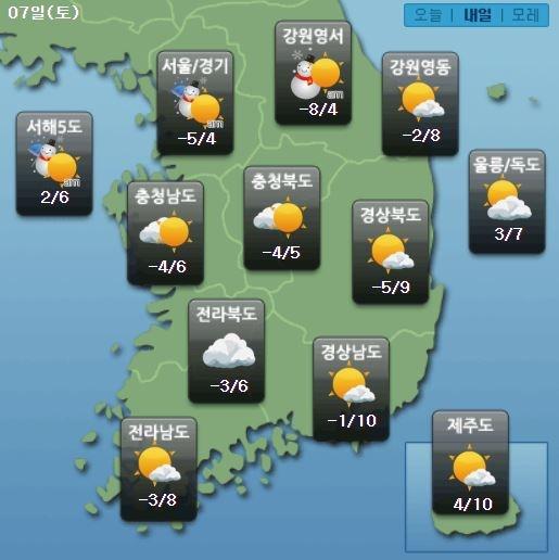 주요 지역별 토요일(7일) 날씨 전망