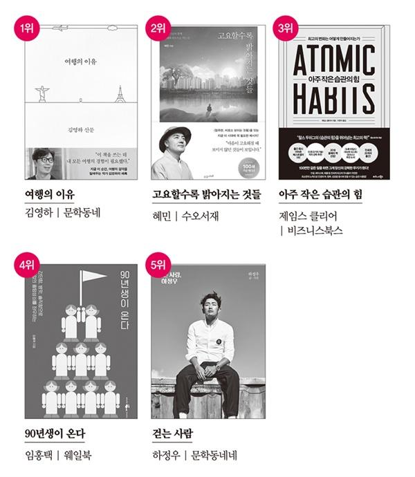 연간 판매량으로 본 올해의 책 TOP5