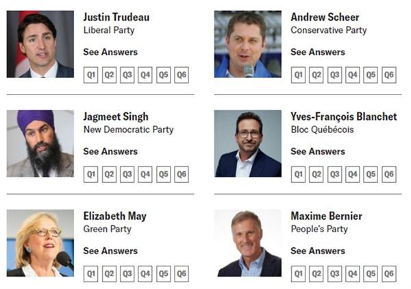 캐나다 학생들의 모의선거를 위해 현역 정치인들이 인터넷에 답변을 올려놓은 모습.