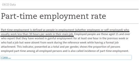 △ OECD의 시간제 고용 통계 노동시간 기준