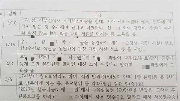 k씨는 지난 2017년부터 복지관의 운영 실태를 기록하기 시작했다.