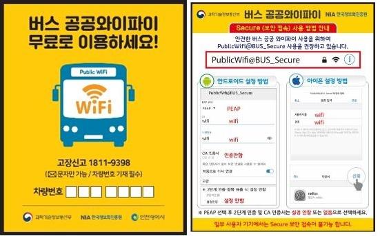 인천시는 '공공와이파이(wifi) 확대 구축을 통한 통신비 절감'의 일환으로 시내버스 1900대에 대해 내년부터 무료 와이파이 서비스를 제공한다고 밝혔다.