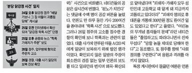 △ 조선일보가 12/28일자 '닭강정 해프닝' 사건 관련 기사에서 인용한 시각자료