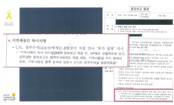 """2014년 6월 25일 비서실장 등 9명에게 보고된 자료에 따르면 """"기무사에서 수시 비서실장에게 정보보고 제공 중, VIP(박근혜 대통령)께도 간접적으로 보고, 업무관련 정보보고는 정부수석에게도 제공 예정, 기무사령관 수시 청와대 방문""""이라는 내용이 적혀있다."""