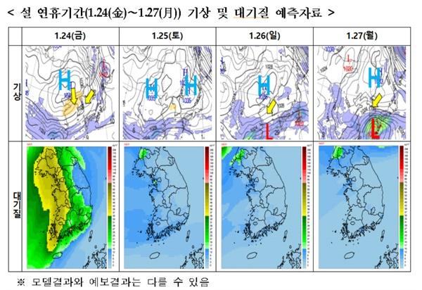 설 연휴 기간 동안 대기질 예측 자료