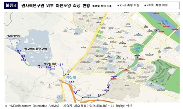 원안위가 공개한 한국원자력연구원 외부 하천토양 측정 현황.