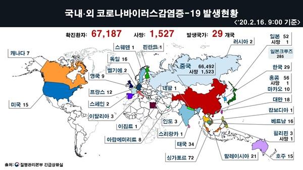 국내외 코로나19 발생현황(2020년 2월16일 09시 기준)