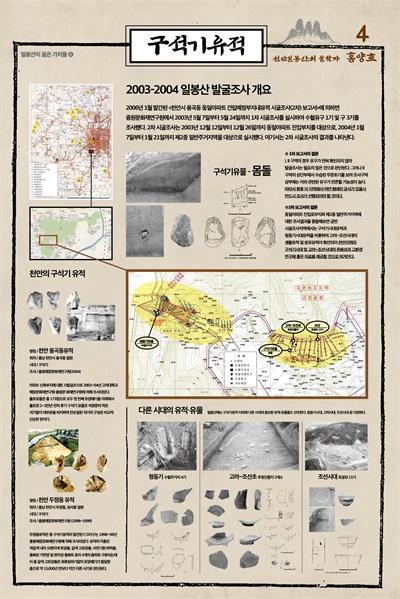 아산만 유역에서 유일하게 천안시에 구석기 유적과 유물이 출토된 상황. 그러나 일봉산이 개발되면 사라져버릴 귀한 문화자원이다.