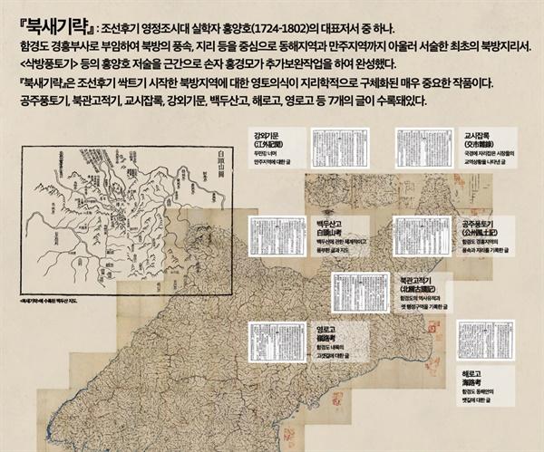 홍양호가 동해와 만주지역까지 아울러 서술한 최초의 북방지리서.