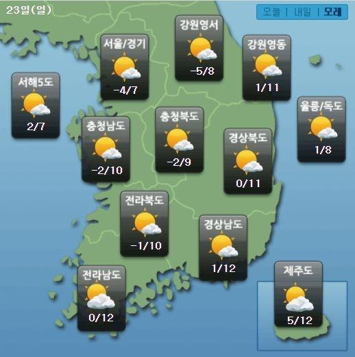 주요 지역별 일요일(23일) 날씨 전망