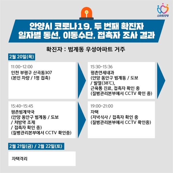 안양시  확진자 동선 공개