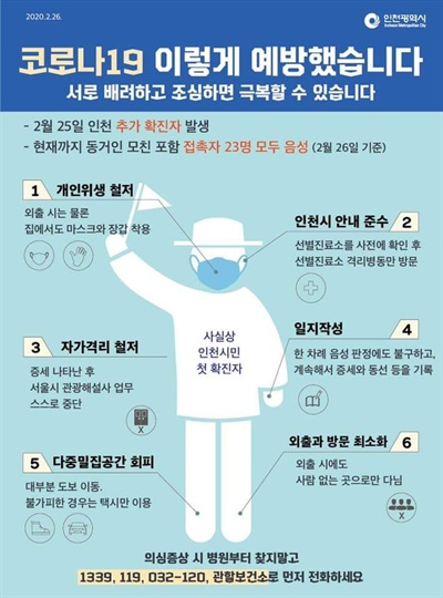 인천시의 '코로나19' 확진환자의 모범사례 홍보 포스터.