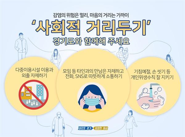 경기도, '사회적 거리두기' 7대 분야 실천 전략 제시