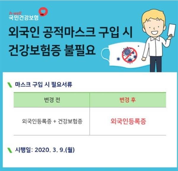외국인 공적 마스크 구입 시 필요 서류 9일 자로 외국인등록증+건강보험증에서 외국인등록증으로 변경되었다.