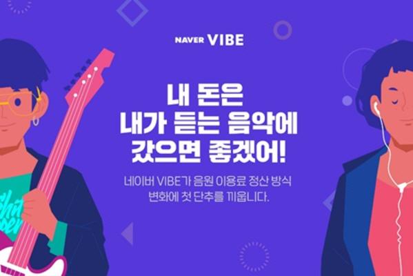 네이버 VIBE가 지난 9일 아티스트와 사용자 중심으로 음원 사용료 배분제도를 개선하겠다고 선언했다.