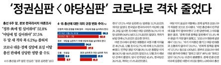 한국일보 3월 5일자 <4.15 총선에 대한 의미> 관련 기사