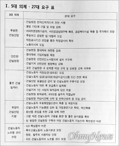 민주노총 전국건설산업연맹 전국건설노동조합 대전세종지부가 18일 발표한 '건설노동자 살맛나는 일자리 만들기 5대 의제 27개 요구안' 목록표.