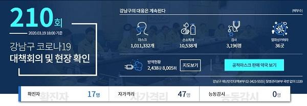 강남구 코로나19 상황판