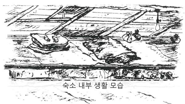조선인 노동자들의 숙소(내부)