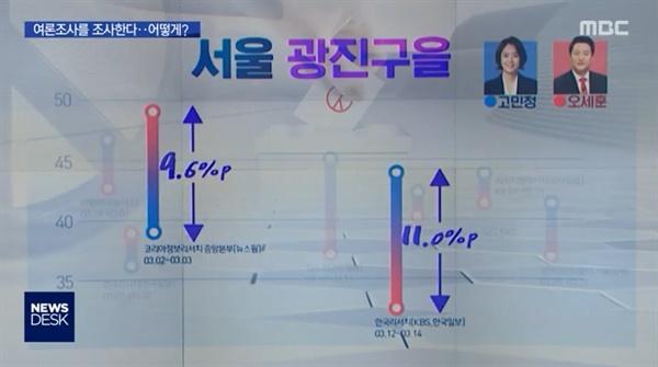 여론조사의 '추세'와 '성향'을 분석한 MBC <뉴스데스크>(3/26). 해당 여론조사와 관련한 그밖의 자세한 사항은 중앙여론조사심의위원회 홈페이지 참조' 해주세요.