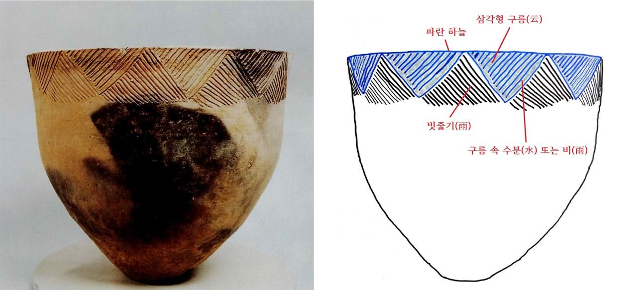 도18 옹관. 경남 진주시 대평면 상촌리 유적. 기원전 1400년. 국립중앙박물관. 도19 도18 옹관을 그림으로 그린 것.