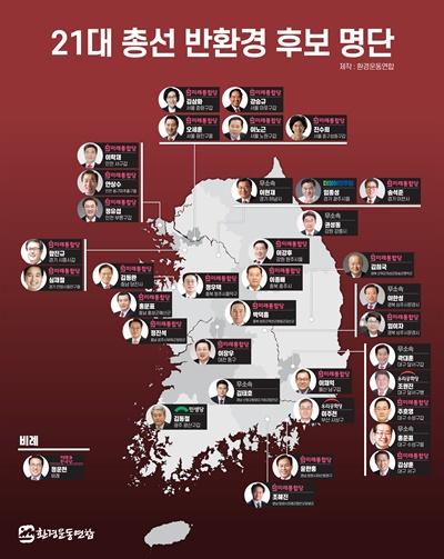 환경운동연합이 7일 공개한 21대 총선 '반환경후보' 분포도.