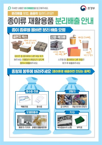 종이류 재활용품 분리배출 안내 포스터