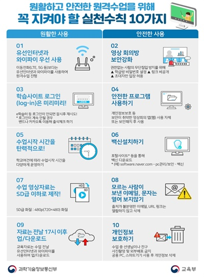 8일 정부가 발표한 '원격수칙 실천수칙 10가지'.