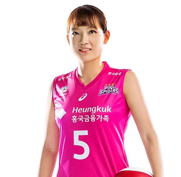 김해란은 2017년 리베로 역대 최고연봉 기록을 세우며 흥국생명으로 이적했다.
