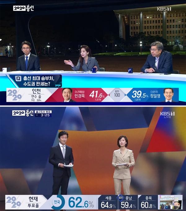 KBS 4.15 총선 개표방송의 한 장면