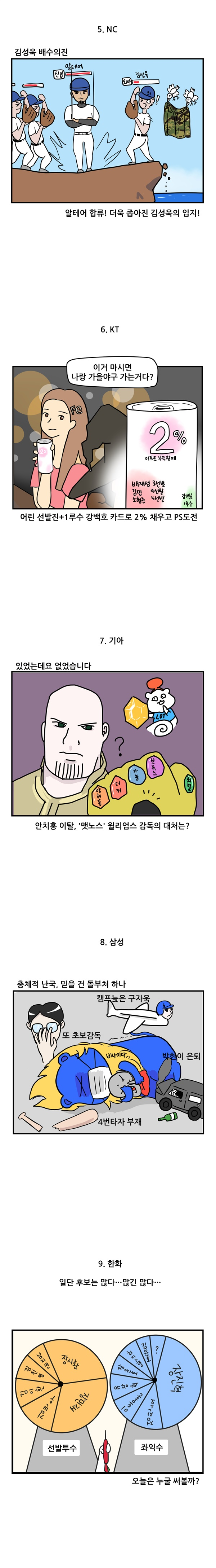 2 [햄런] KBO 2020 시즌 미리보기