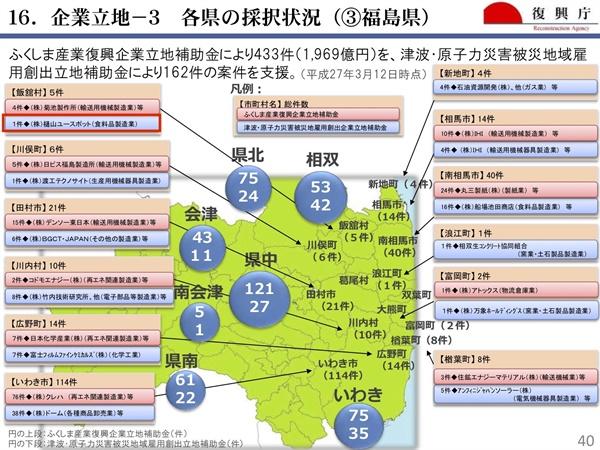 각 보조금 지원업체에 대한 정보가 수록된 일본 부흥청 홈페이지. 왼쪽 위에서 두번째 주식회사 히야마 유스포트(?山ユ?スポット)가 식료품제조업으로 보조금을 받았다고 명시돼 있다.
