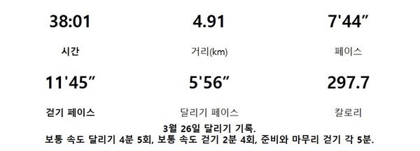3월 26일 달리기 기록