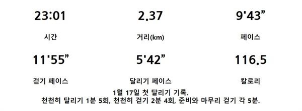 1월 17일 첫 달리기 기록