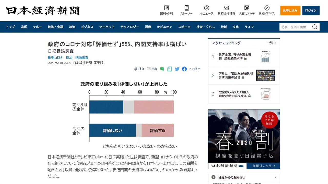 아베 내각의 코로나19 대응 관련 여론조사를 발표하는 <니혼게이자이신문> 갈무리.