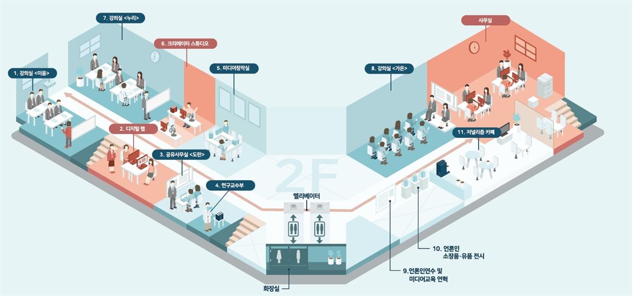 미디어교육원 공간 구성 서울 중구 정동빌딩 2층 안내도