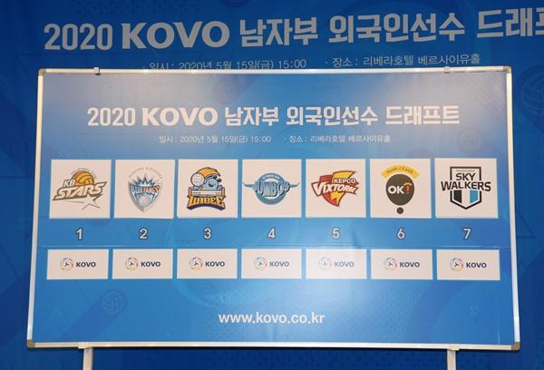 2020-2021시즌 V리그 남자배구 외국인 선수 트라이아웃... 서울 청담동 리베라 호텔(2020.5.15)